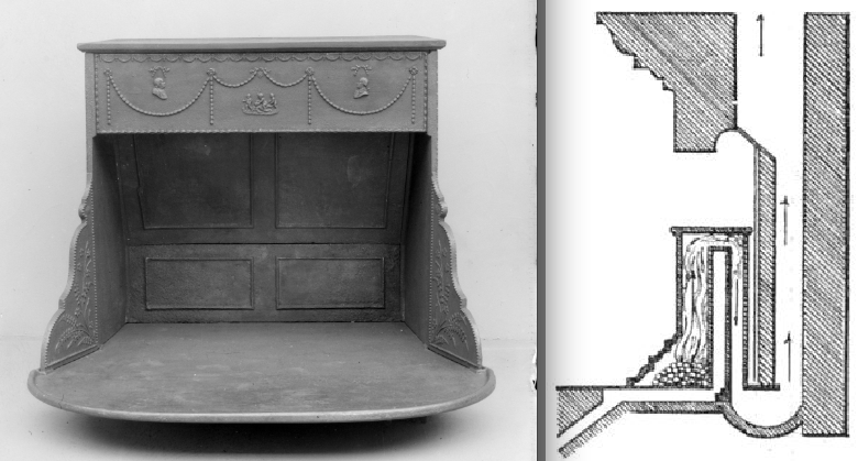 loyalist poetry for independence day and little bit of franklin rh wordpress clarku edu Vintage Cast Iron Wood Stove Vintage Cast Iron Wood Stove